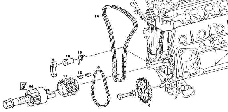 вала двигателя серии 111